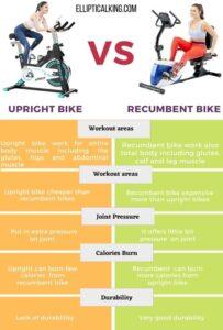 Upright bike vs Recumbent bikes